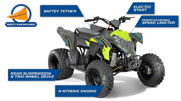 OUTLAW 110 EFI - STANDARD SAFETY FEATURES
